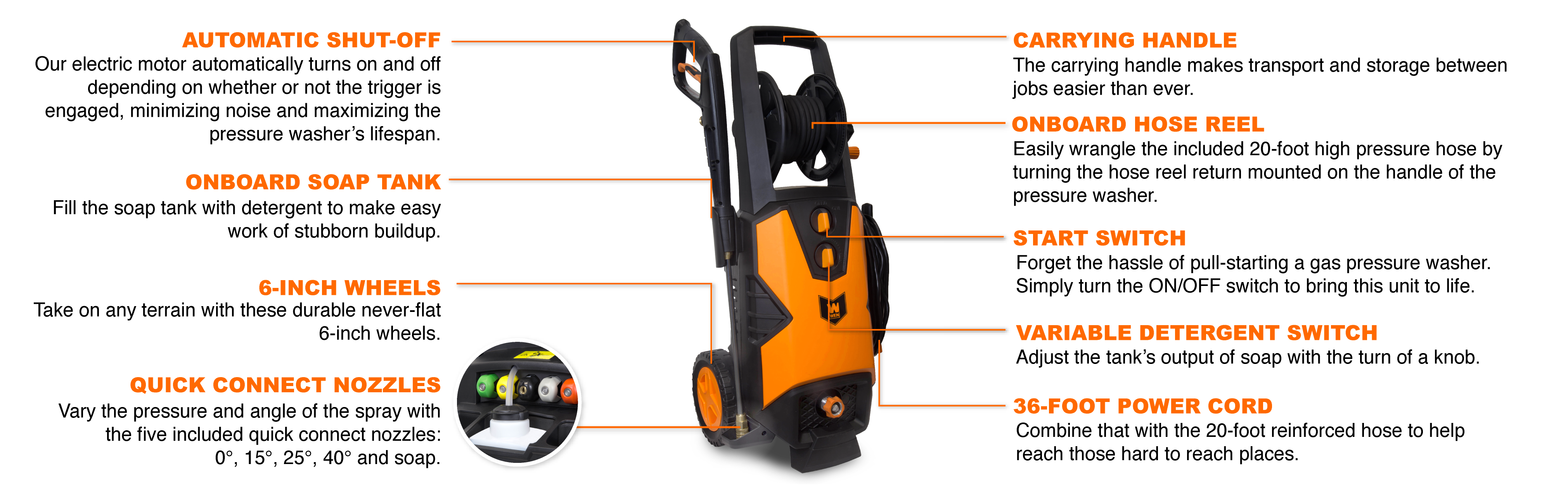 WEN 2030 PSI 1 76 GPM 14 5-Amp Electric Pressure Washer with